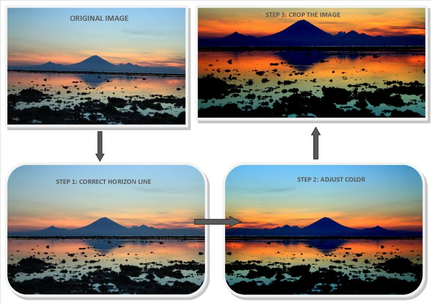 how-to-take-amazing-sunset-pictures, photography-tips