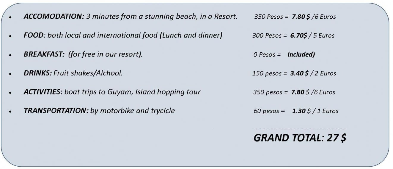 Siargao-guide-things-to-do-where-to-stay-on-a-budget-expenses-recap-image